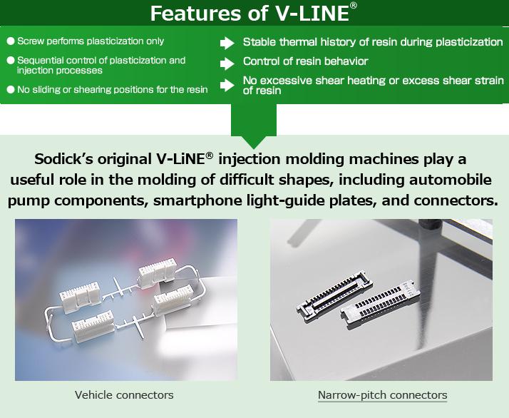 V-LINE®   The Art of Monodzukuri (Techniques for Creating